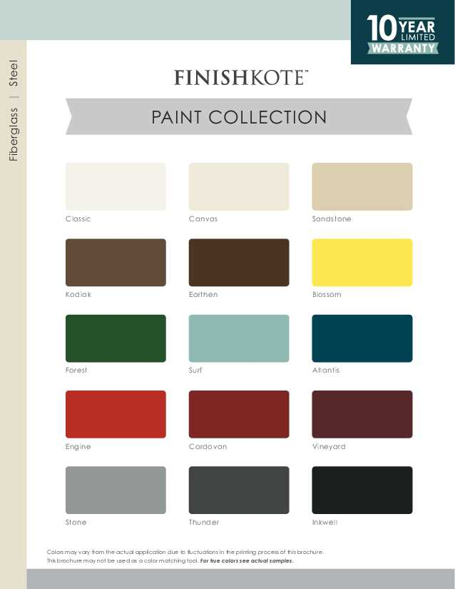 FinishKote Paint.pdf